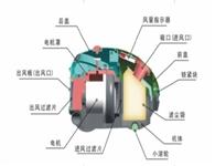 大连工业吸尘器的原理及作用